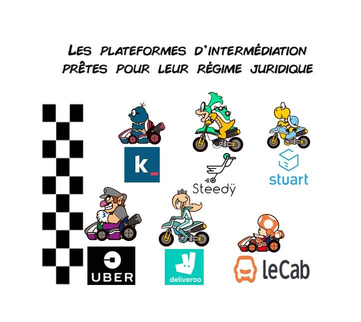 Uber Deliveroo, FreeNow, LeCab - Plateformes d'intermédiation - Régime juridique